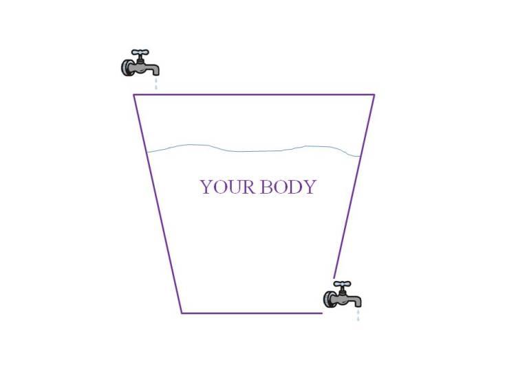 Bucket & Taps